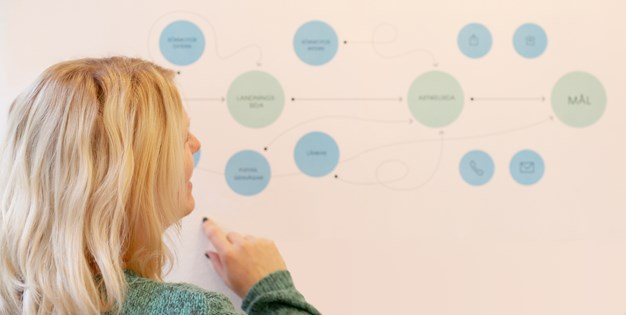 Frida Westholm looking at a whiteboard with work flow. Photograph